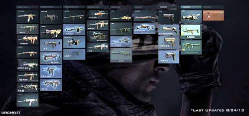 """Call Of Duty: Ghosts - Lista armi """"2"""""""