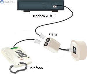 """[Guida] Come risolvere problemi e malfunzionamenti della linea telefonica e ADSL """"5"""""""