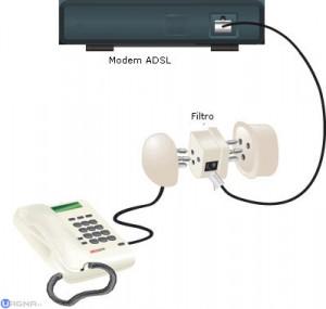 """[Guida] Come risolvere problemi e malfunzionamenti della linea telefonica e ADSL """"7"""""""