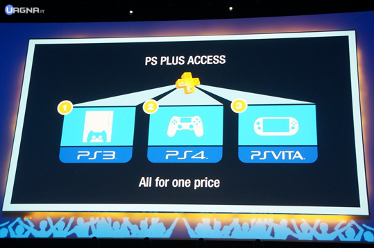 Ps Plus accesso PS4