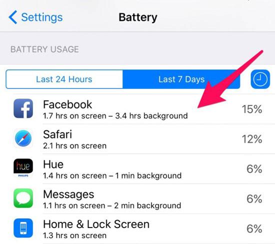 Facebook-consuma-batteria