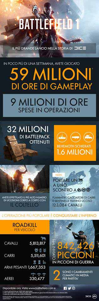 battlefield1statistic