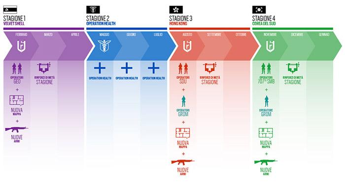 programmazione rainbow six siege anno 2