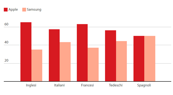 Black Friday 2017 Tecnologia