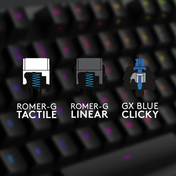 Logitech Key Switch GXBlue